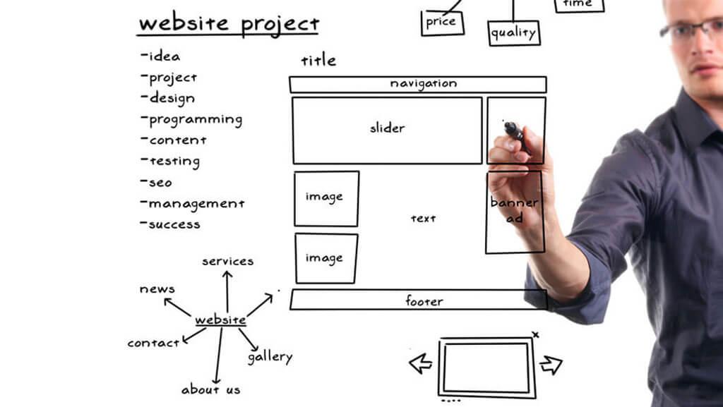 مراحل طراحی سایت - شامل 6 مرحله میباشد